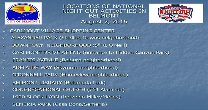 NNO locations 2016
